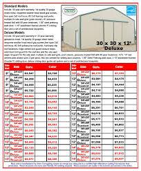 Pole barn house prices Details  SanglamMenards Pole Barn Kit Prices