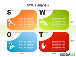 swot analysis   free powerpoint chartsslide