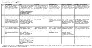 creative writing rubric creative writing rubric template