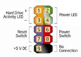 Разъем <b>передней панели</b> на системных платах Intel® для ...