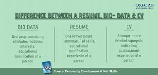 Difference between a CV, Resume and Bio-data - eAge Tutor CV