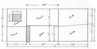 UKC Forums   Dog House Plan    off when cleaning out the house  The box should be painted and placed on blocks of by     s to keep it off the ground   Thought this might be helpful