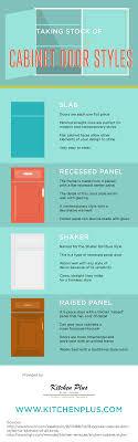 Kitchen Cupboard Door Styles Taking Stock Of Cabinet Door Styles Infographic