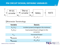 Master thesis presentation SlideShare     ENGINEERING