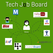 best tech job boards tech recruiters smartrecruiters