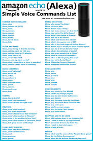 1000 ideas about amazon echo alexa echo smart as long as you re operating an online business then you should be trying a few internet promotion techniques to bring people to your virtual doorstep