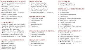 interior design agreement form interior design proposal example latest business plan sample on