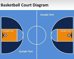 free basketball court diagram for powerpoint   free powerpoint    basketball court diagram for powerpoint
