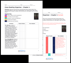 dr jekyll and mr hyde chapter summary analysis from the teacher edition of the litchart on dr jekyll and mr hyde ldquo