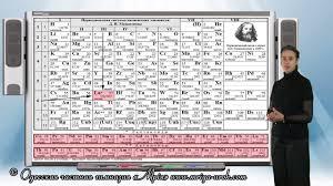 <b>Периодическая система химических элементов</b> - YouTube