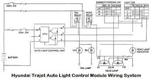 wiring diagram for hyundai i wiring wiring diagrams hyundai i30 wiring diagram hyundai wiring diagrams online