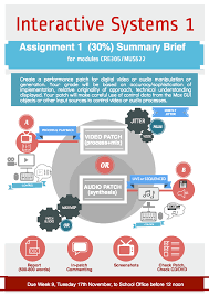 Infographics for assignment briefs     Brian Bridges Brian Bridges CRE    infographic brief assignment