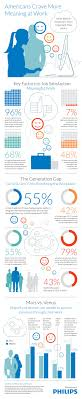 americans are craving meaning at work infographic americans are craving meaning at work