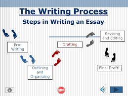 the writing process steps in writing an essay pre  writing     the writing process