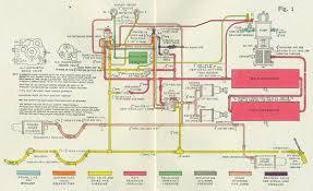 Railway <b>air brake</b> - Wikipedia