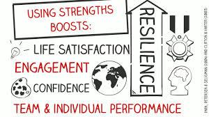perez fitzgerald strengths perez fitzgerald strengths