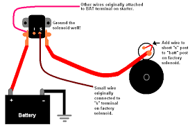 smtp wiring diagram trunk battery wiring diagram trunk auto wiring trunk battery wiring diagram trunk auto wiring diagram schematic mounting a battery in the trunk grumpys