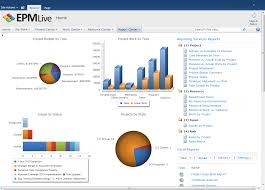 epm live enhance microsoft project server epm live easily