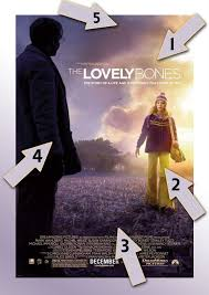 s daily media the lovely bones film poster analysis the lovely bones film poster analysis