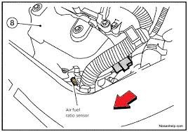 2007 2012 nissan altima 2 5 engine air fuel ratio and o2 2007 2012 nissan altima 2 5 engine air fuel ratio and o2 sensor location