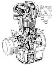single cylinder motorcycle engine diagram motorcycle pinterest on simple 4 stroke engine blow up diagram