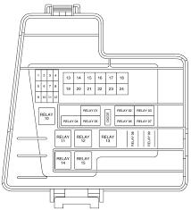 lincoln ls 2000 2006 fuse box diagram auto genius lincoln ls 2000 2006 fuse box diagram