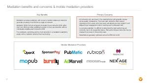 ad networks mobile