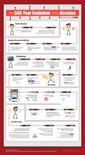 the modern resume the modern resume 2300