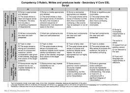 essay writing esl FAMU Online C Rubric for