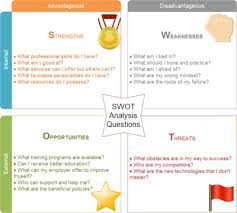 Walt Disney Company   SWOT Analysis  From Slideshare  Page