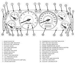 2007 jeep wrangler wiring diagram 2004 jeep liberty wiring diagram solidfonts jeep wrangler tj tail light wiring diagram