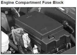 solved 2004 envoy fuse box diagram fixya 2004 envoy fuse box diagram clifford224 279 jpg