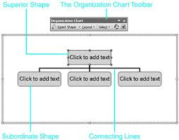 about word    s organization chart feature    chapter    visualizing    working   word    s default organization chart