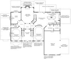 Types best house plan ever Types Best House Plan Ever