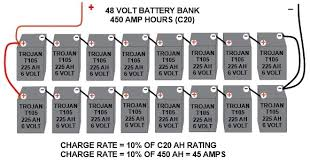how to charge your battery bank a fossil fuel generator how to charge a battery bank a generator