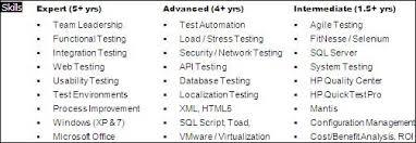 technical resume skills   sales   technical   lewesmrsample resume  resume technical skills
