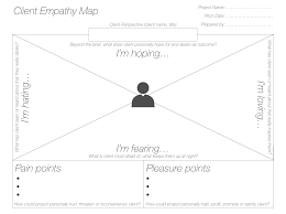 template empathy map and problem statement jpg times  template empathy map and problem statement 1 638 jpg 638times355 empathy maps language templates and problem statement