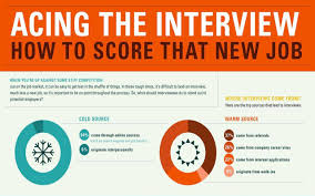 top tips for acing a job interview infographic cob student success top tips for acing a job interview infographic