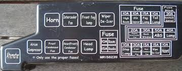 "mitsubishi delica owners club ukâ""¢ view topic fuse box mitsubishi delica owners club ukâ""¢ view topic fuse box identification in english"