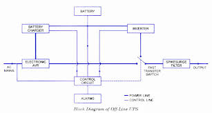 ups uninterruptable power supplies   electronic circuits and    offline ups block diagram