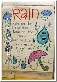 ideas about spring poems for kids on pinterest  spring poem  rain anchor chart have the kids tell me what they know then add to it