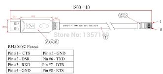 rs to rj wiring diagram diagram rs232 to rj45 wiring diagram nilza net