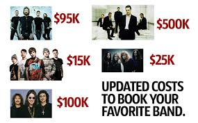 How much does it REALLY cost to book your favorite band for a show?