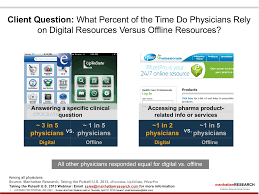 manhattan research taking the pulse v sneak peek health how often do physicians use online vs offline resources manhattan research webinar 18