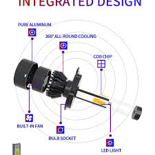 Online Shop <b>2Pcs Mini</b> H7 H11 <b>LED</b> 12V Headlight Canbus H4 H1 ...