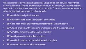 Essays customer service banks   Brilliant Essays    www      Essay customer service in banking industry