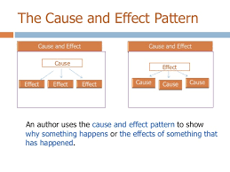 patterns of organization compare contrast cause effect  the cause and effect