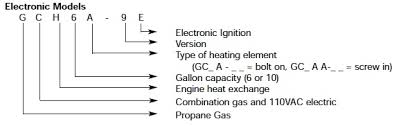 richmond electric water heater thermostat wiring diagram richmond electric water heater thermostat wiring diagram wiring diagram on richmond electric water heater thermostat wiring diagram