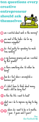 ten questions every entrepreneur should ask themselves dear ten questions every creative entrepreneur should ask themselves