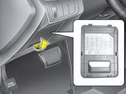 kia optima fuse relay panel description fuses maintenance instrument panel fuse panel